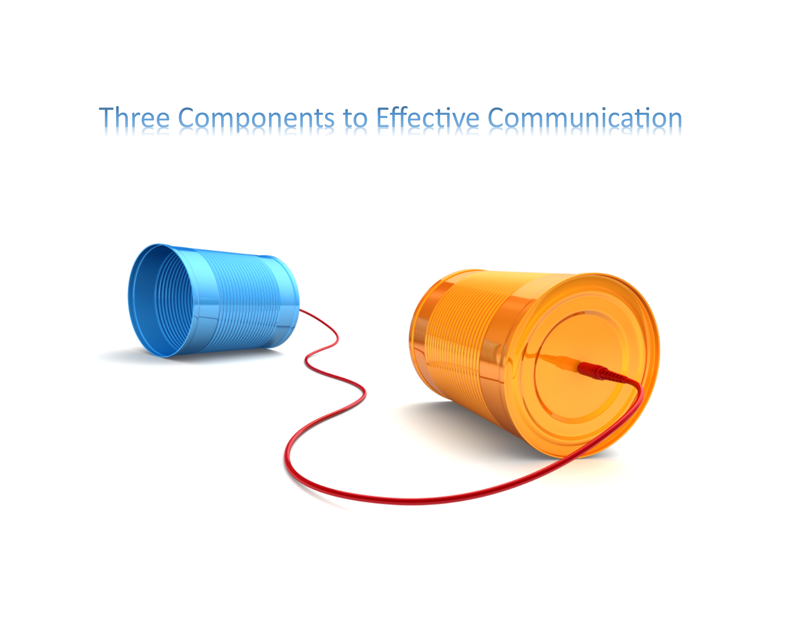 Three Components to Effective Communication, MGS Counseling, Communication, Listening,Motivation, Growth Success